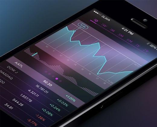 Att tänka på när du laddar ner en app för aktier