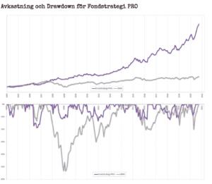 momentum technical asset allocation dual momentum