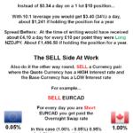 Carry Trade – Vad är det?