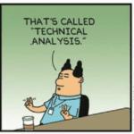 Teknisk Analys – Detta är det bästa mönstret och den mest effektiva formationen!