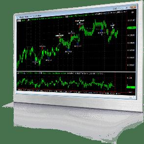 Utländska investmentbolag