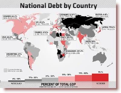 BNP – Vilka länder har högst bruttonationalprodukt och BNP?