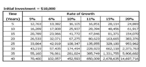 rik på aktier