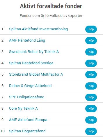 Aktivt förvaltade fonder