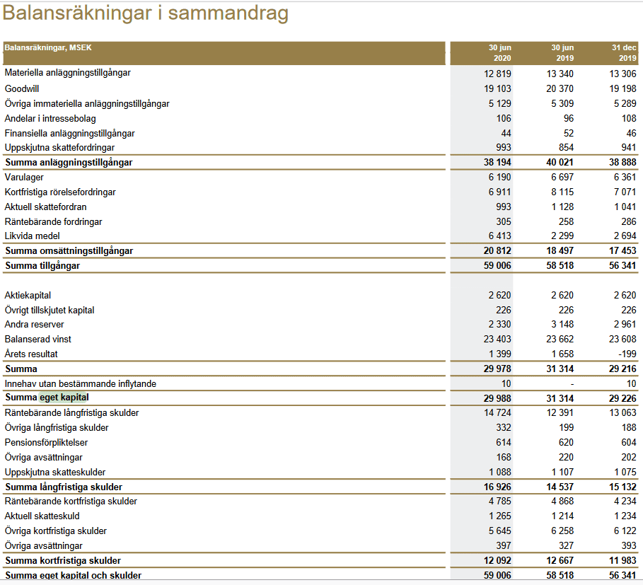 img 5f759fcfeea9f Samuelssons Rapport