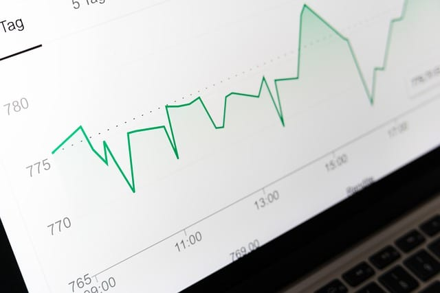 Investmentbolagsindex