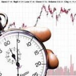 Market Timer – När skall jag sälja av min portfölj? – Senaste mätningen