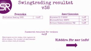 veckorapport trading signaler